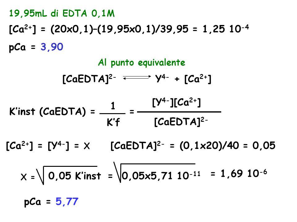 [Ca2+] = (20x0,1)–(19,95x0,1)/39,95 = 1,25 10-4 pCa = 3,90